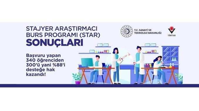 TÜBİTAK Stajyer Araştırmacı Burs Programı (STAR) Başvurularının Değerlendirmeleri Tamamlandı!